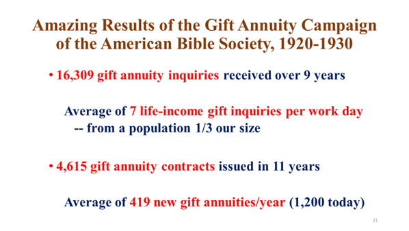 Amazing Results of the Gift Annuity Campaign of the American Bible Society, 1920-1930